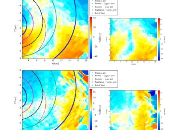 Fig. A sinistra: mappe cinematiche estese di Gaia con sovraimpresse la rappresentazione della braccia a spirale. Il pannello superiore mostra velocità radiale; il pannello inferiore la velocità verticale [13]