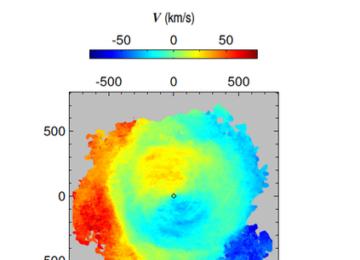 Fig. Campo di velocità lungo la linea di vista di NGC 628