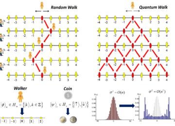 QuantumWalk-concept